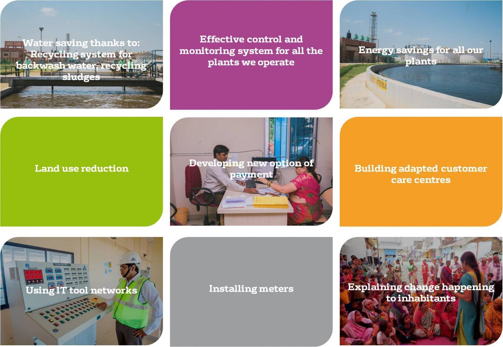 Smart Cities | Veolia India